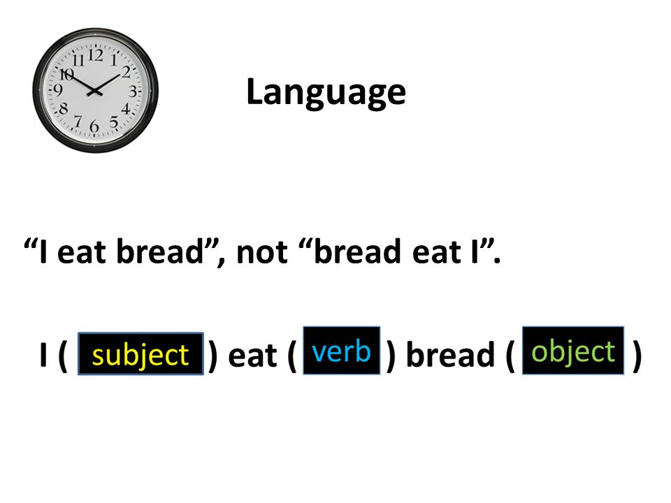 Language I eat bread , not bread eat I .