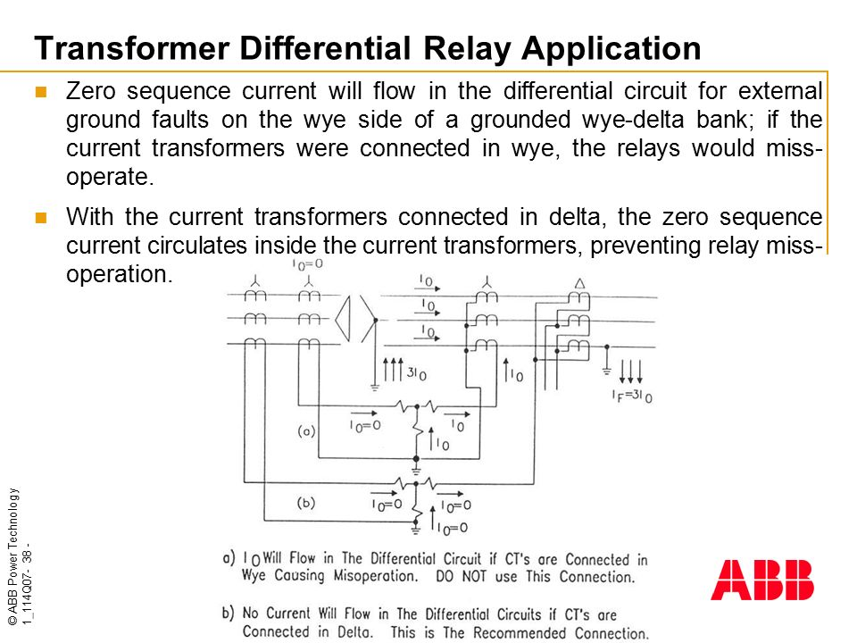 Abb current transformer wiring diagram free car wiring diagrams current transformers coursework essay academic writing service rh cfpaperuate gnomes inc info current transformer circuit diagram synchroscope wiring asfbconference2016 Gallery