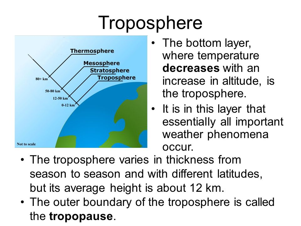 Earth's Atmosphere - Zoom Astronomy