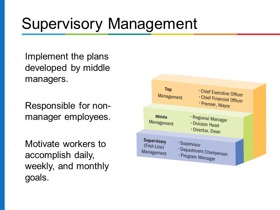 Supervisory Management Implement the plans developed by middle managers.