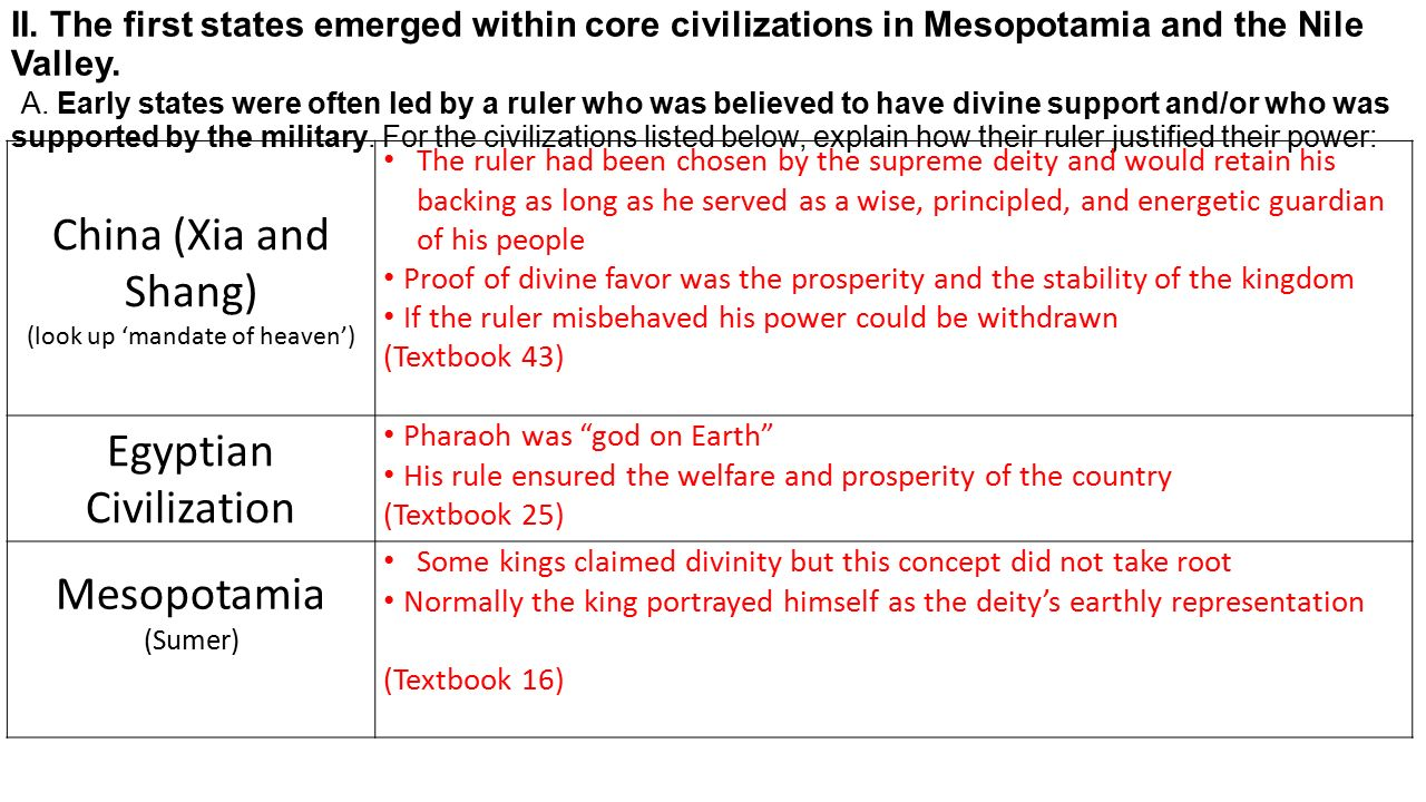 II. The first states emerged within core civilizations in Mesopotamia and the Nile Valley.