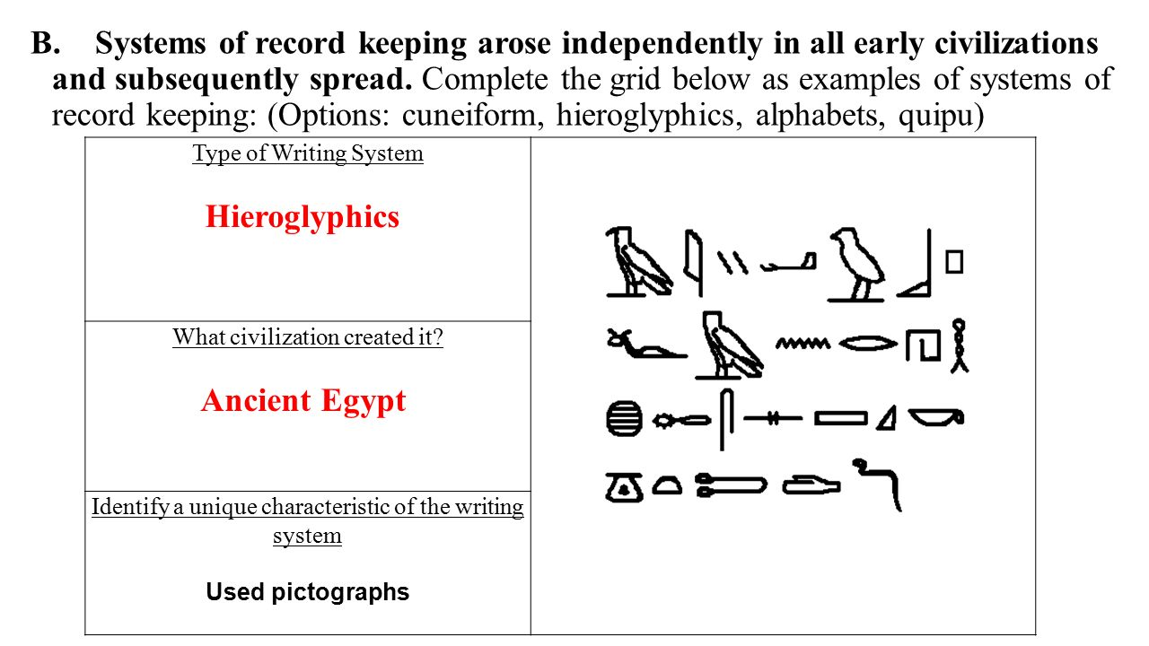 B.Systems of record keeping arose independently in all early civilizations and subsequently spread.