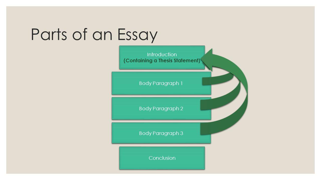 BASIC ESSAY STRUCTURE ENL 211 (Spring 2016). Basic Essay Structure ...