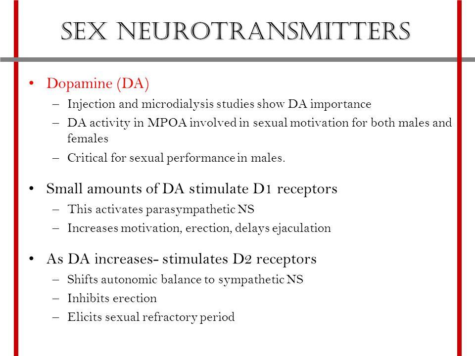 Studies on parasympathetic and sex
