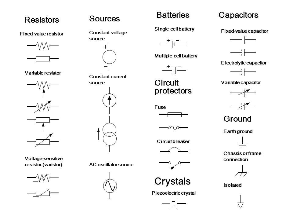 Unique Source Symbol Mold - Wiring Diagram Ideas - blogitia.com