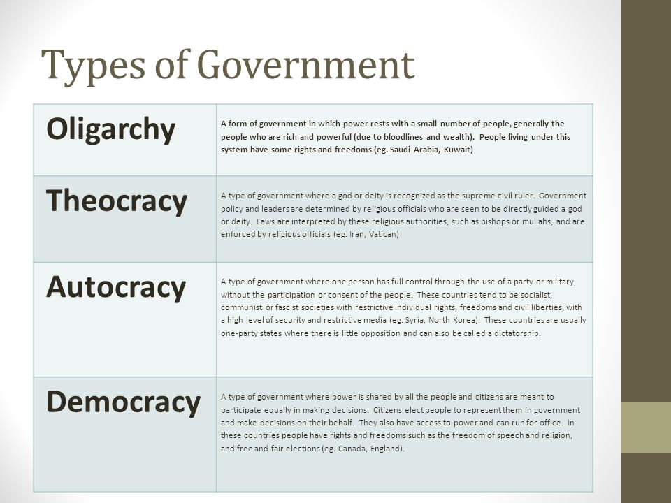 Canadian Government and Federal Election 2015 Social Studies ppt ...
