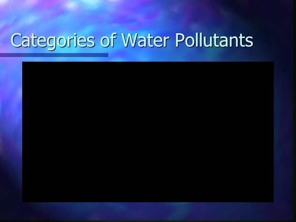 Categories of Water Pollutants