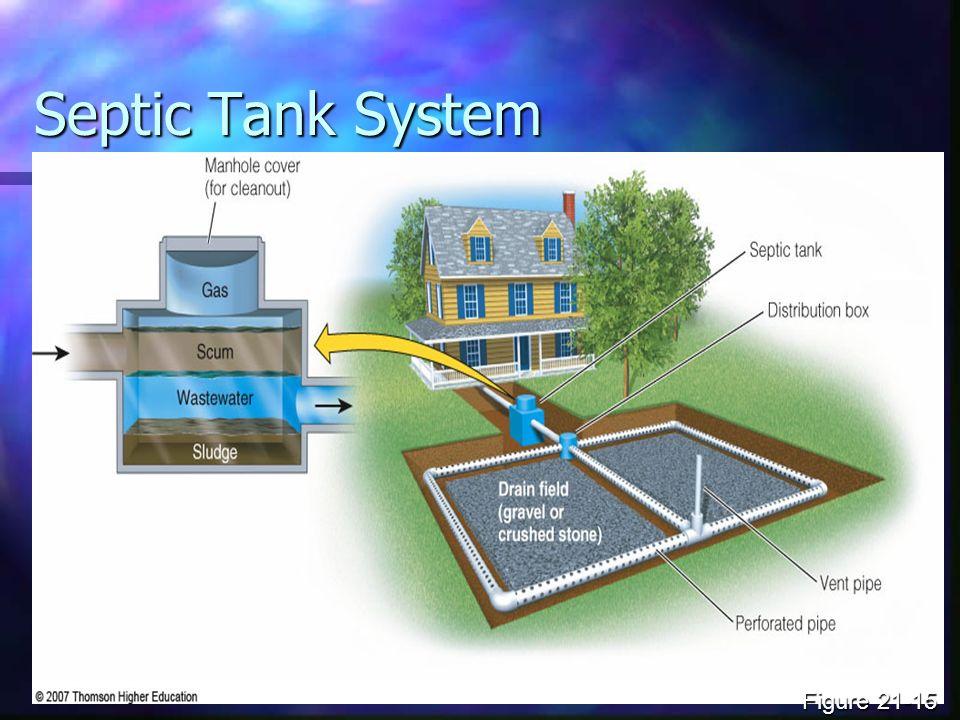 Septic Tank System Figure 21-15