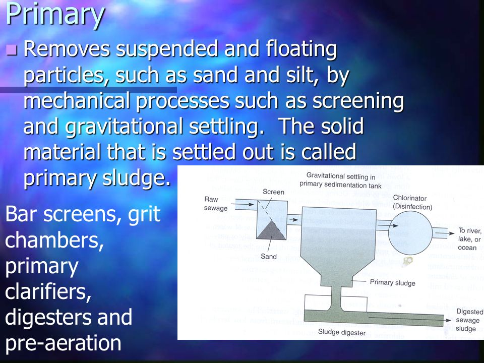 Primary Removes suspended and floating particles, such as sand and silt, by mechanical processes such as screening and gravitational settling.
