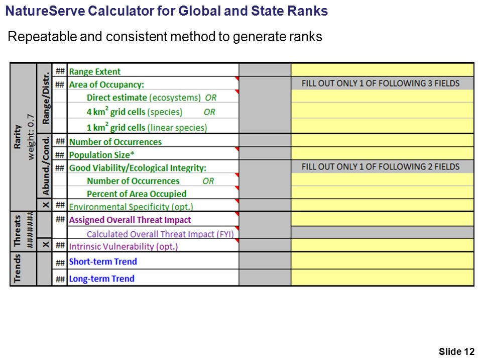 NatureServe Calculator for Global and State Ranks Repeatable and consistent method to generate ranks Slide 12