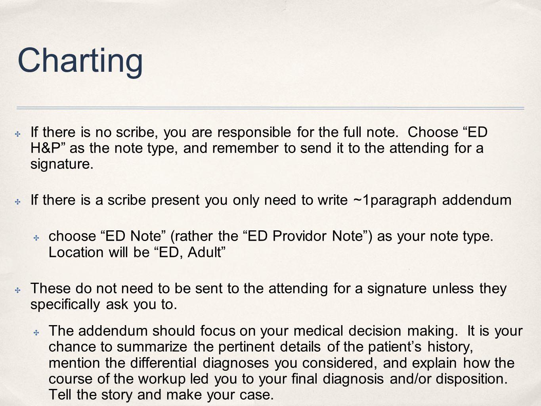 Medical abbreviation for addendum - 33 Charting