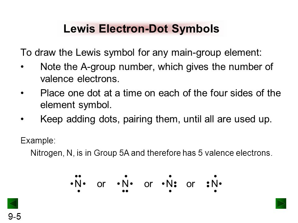 Famous Ground Symbol Electrical Component - Electrical and Wiring ...