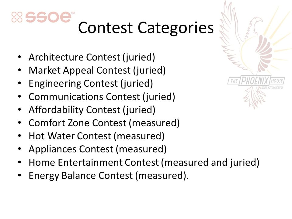 Contest Categories Architecture Contest (juried) Market Appeal Contest (juried) Engineering Contest (juried) Communications Contest (juried) Affordability Contest (juried) Comfort Zone Contest (measured) Hot Water Contest (measured) Appliances Contest (measured) Home Entertainment Contest (measured and juried) Energy Balance Contest (measured).