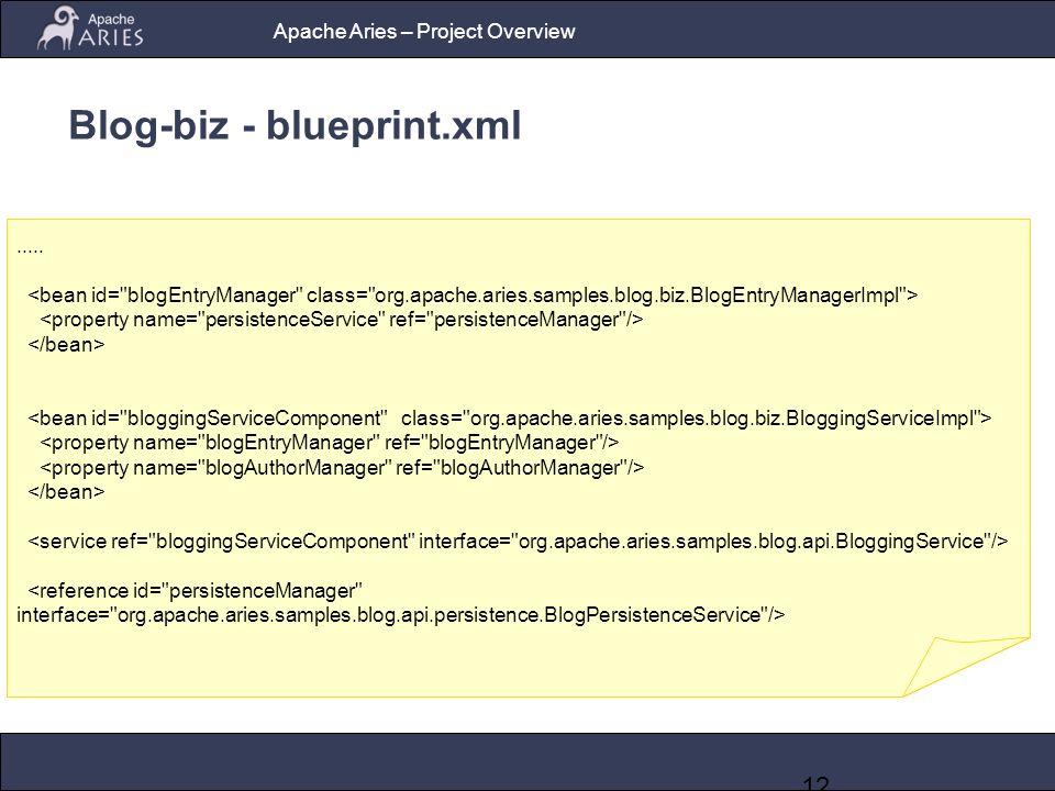 Apache aries an open source project for enterprise osgi applications 12 apache aries project overview 12 blog biz blueprintxml malvernweather Choice Image