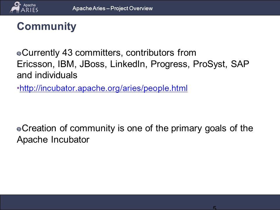 Apache aries an open source project for enterprise osgi 5 apache malvernweather Gallery