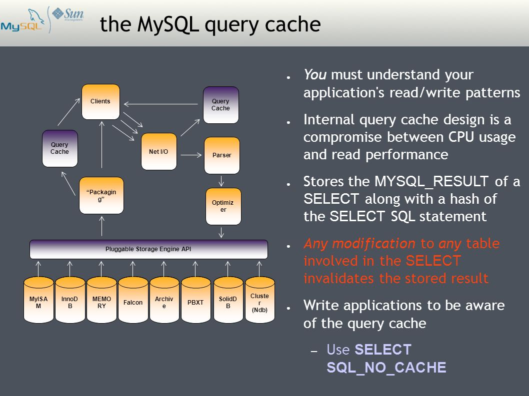 the MySQL query cache Clients Parser Optimiz er Query Cache Pluggable Storage Engine API MyISA M InnoD B MEMO RY Falcon Archiv e PBXT SolidD B Cluste r (Ndb) Net I/O Packagin g Query Cache ● You must understand your application s read/write patterns ● Internal query cache design is a compromise between CPU usage and read performance ● Stores the MYSQL_RESULT of a SELECT along with a hash of the SELECT SQL statement ● Any modification to any table involved in the SELECT invalidates the stored result ● Write applications to be aware of the query cache – Use SELECT SQL_NO_CACHE