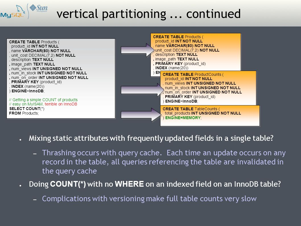 vertical partitioning...