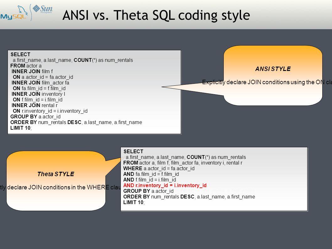 ANSI vs.