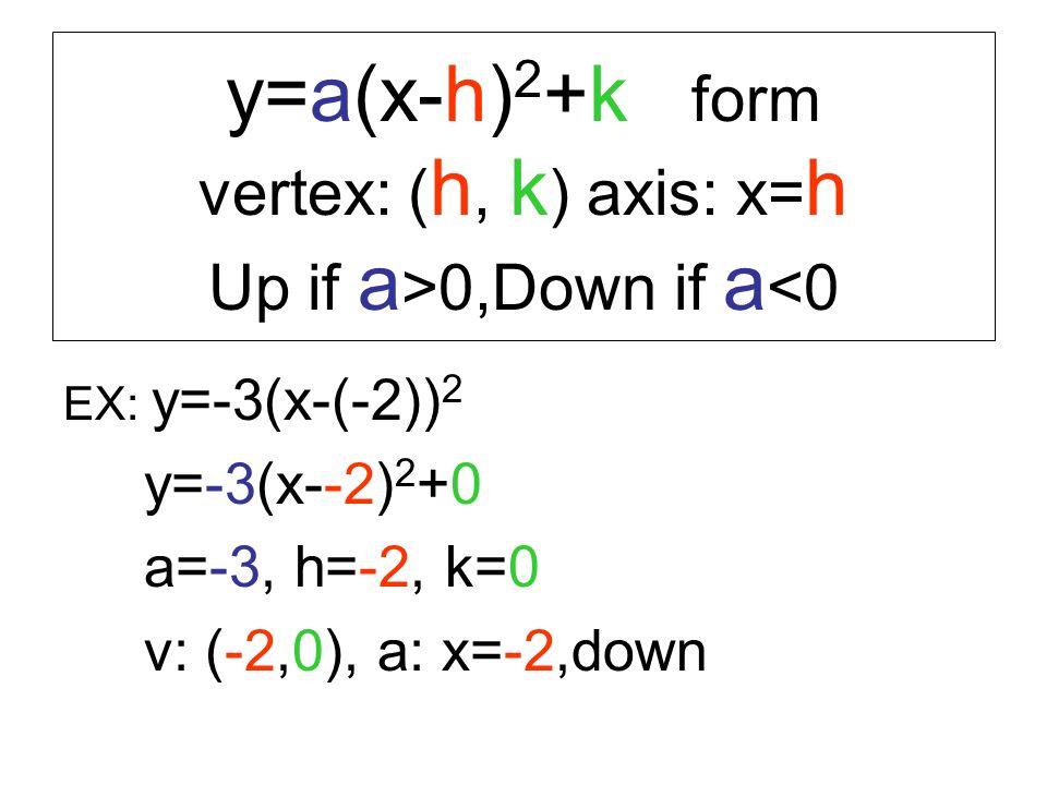 Quick Review Before HW Quiz. y=a(x-h) 2 +k form vertex: ( h, k ...