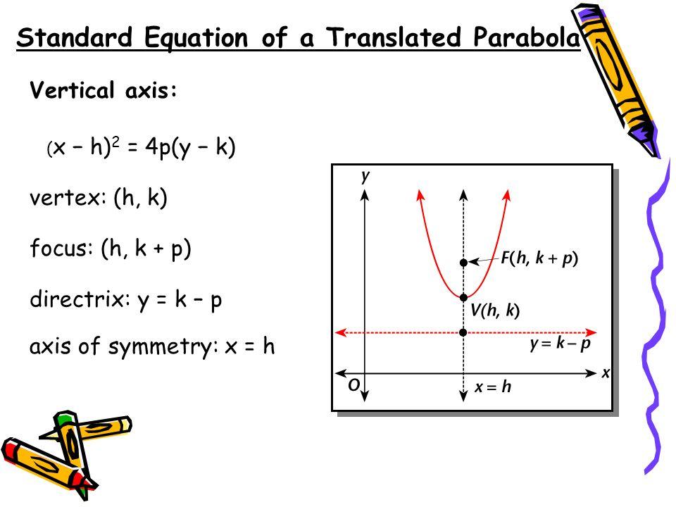 Standard Form Of Parabola Calculator Barearsbackyard