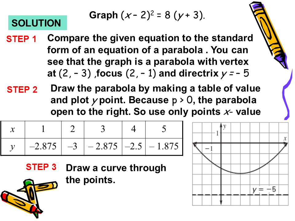 HW: Pg ,28-30even, even, 50-56even, Do Now: Take out your pencil ...