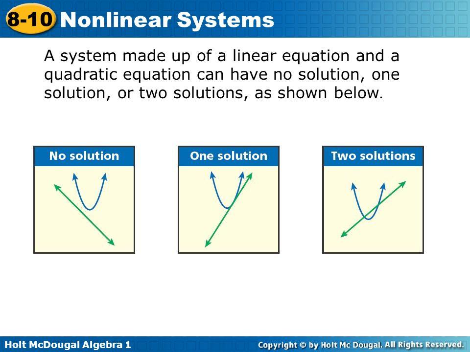 Linear And Quadratic Equations Jennarocca – Systems of Linear and Quadratic Equations Worksheet