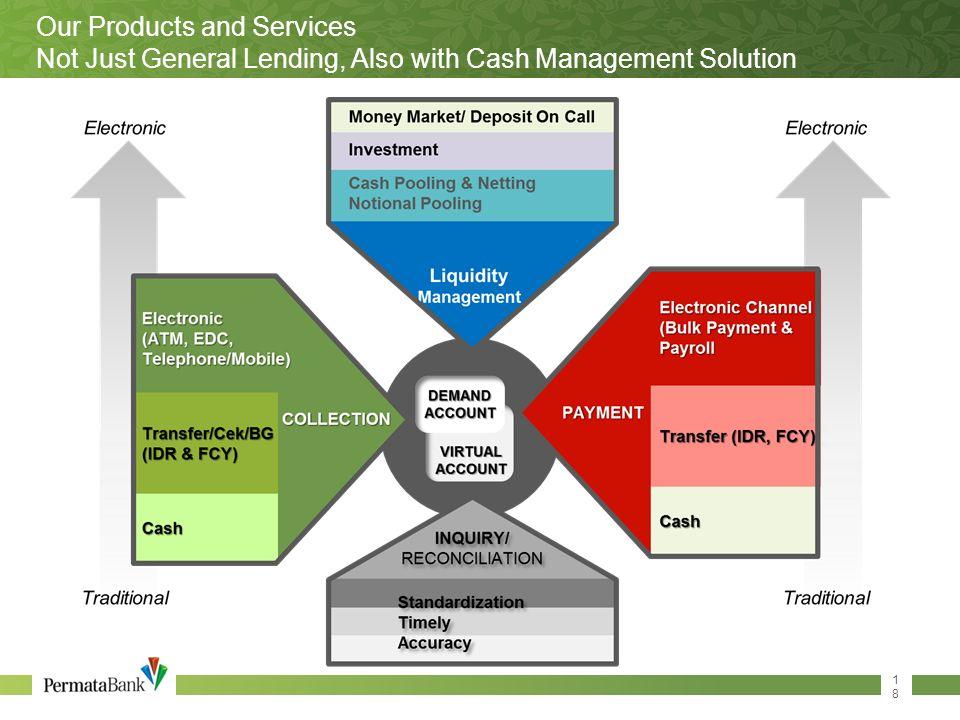 Legit loans online image 4