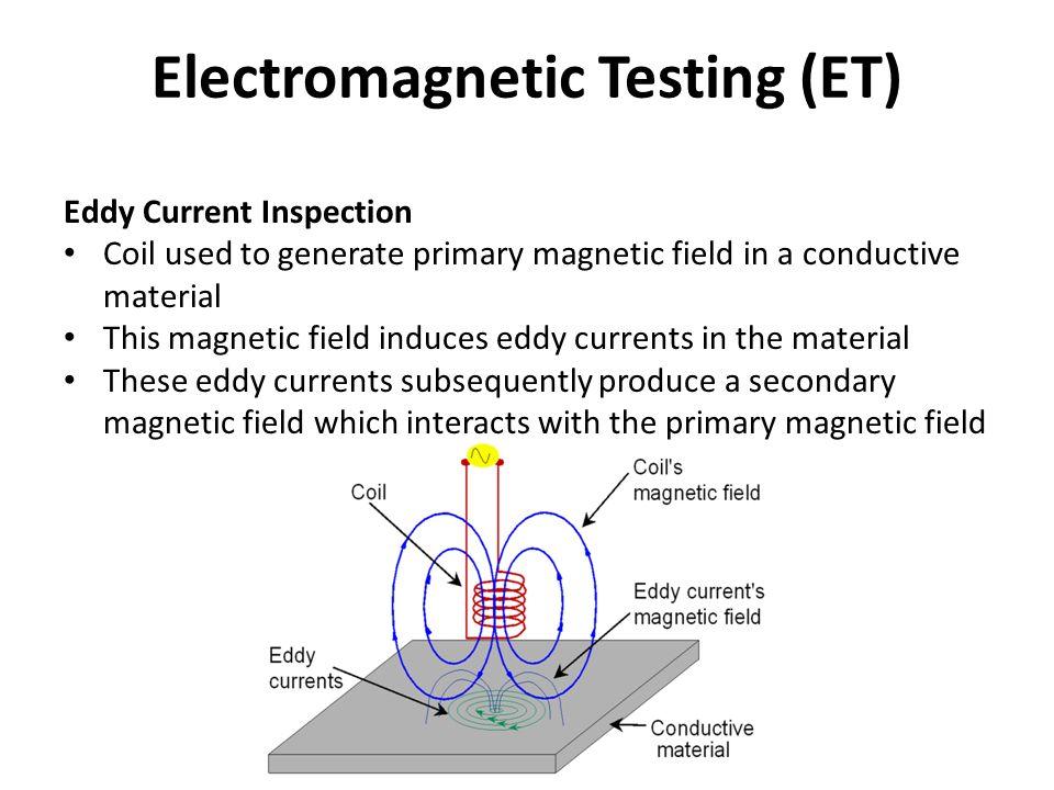 Electromagnetic Testing (ET). Electromagnetic Testing ...