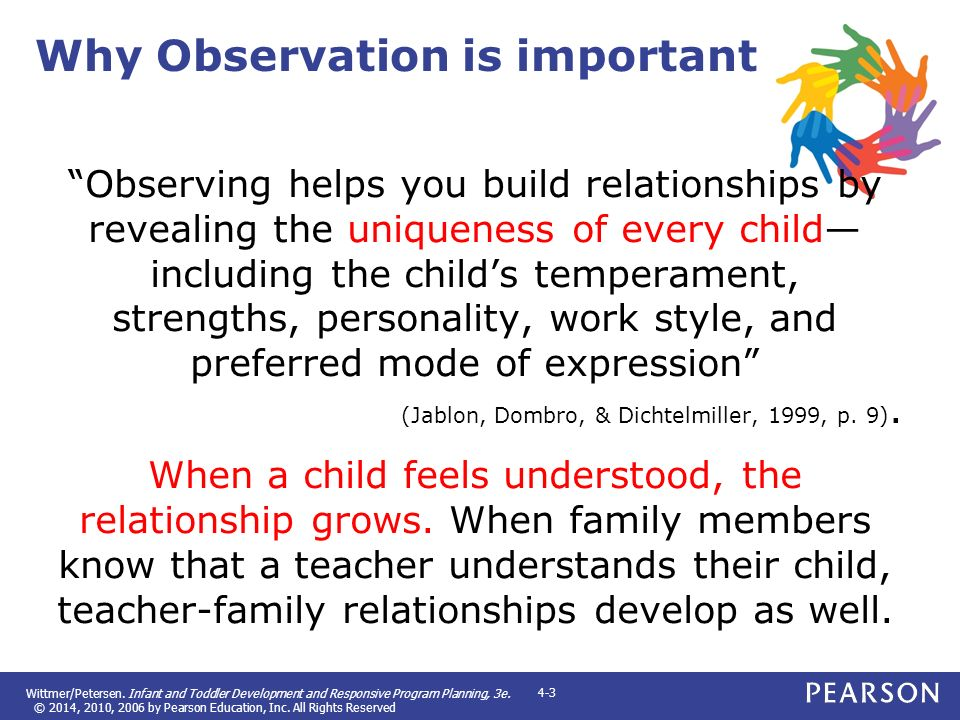 why is observational learning important Why classroom observation is essential during early childhood education sense of whether or not their students are meeting important learning.