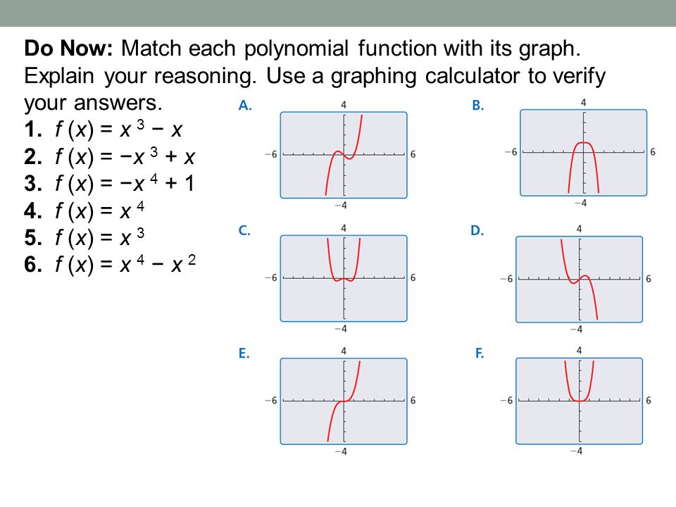 Precalculus graphing polynomial functions worksheet 2612515 ...
