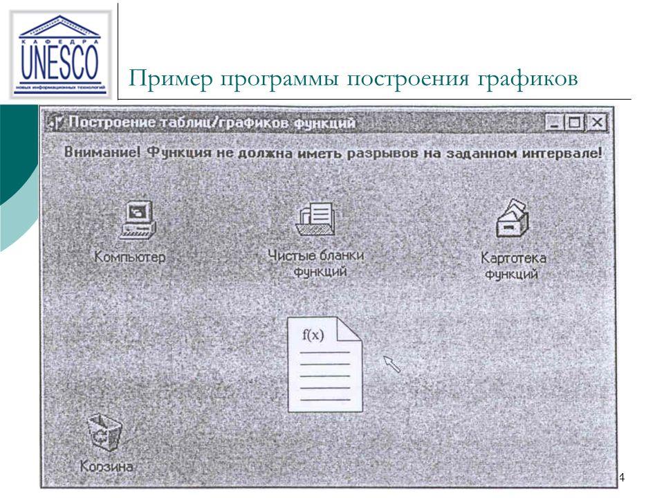 14 Пример программы построения графиков