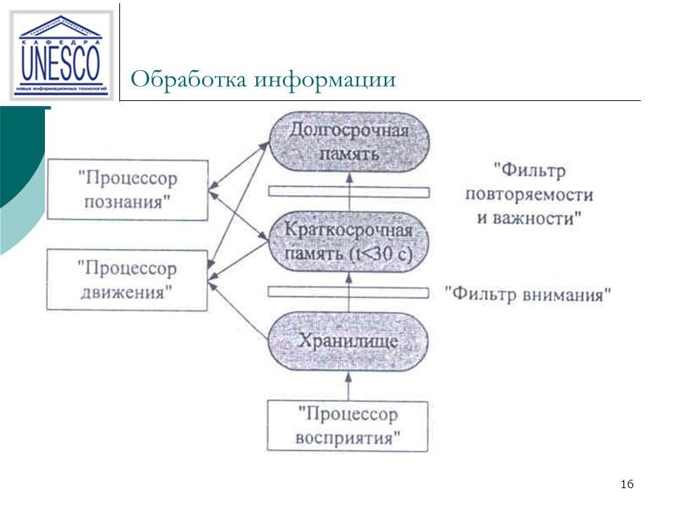 16 Обработка информации