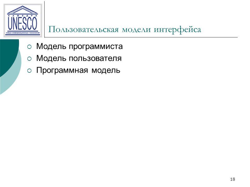 18 Пользовательская модели интерфейса  Модель программиста  Модель пользователя  Программная модель