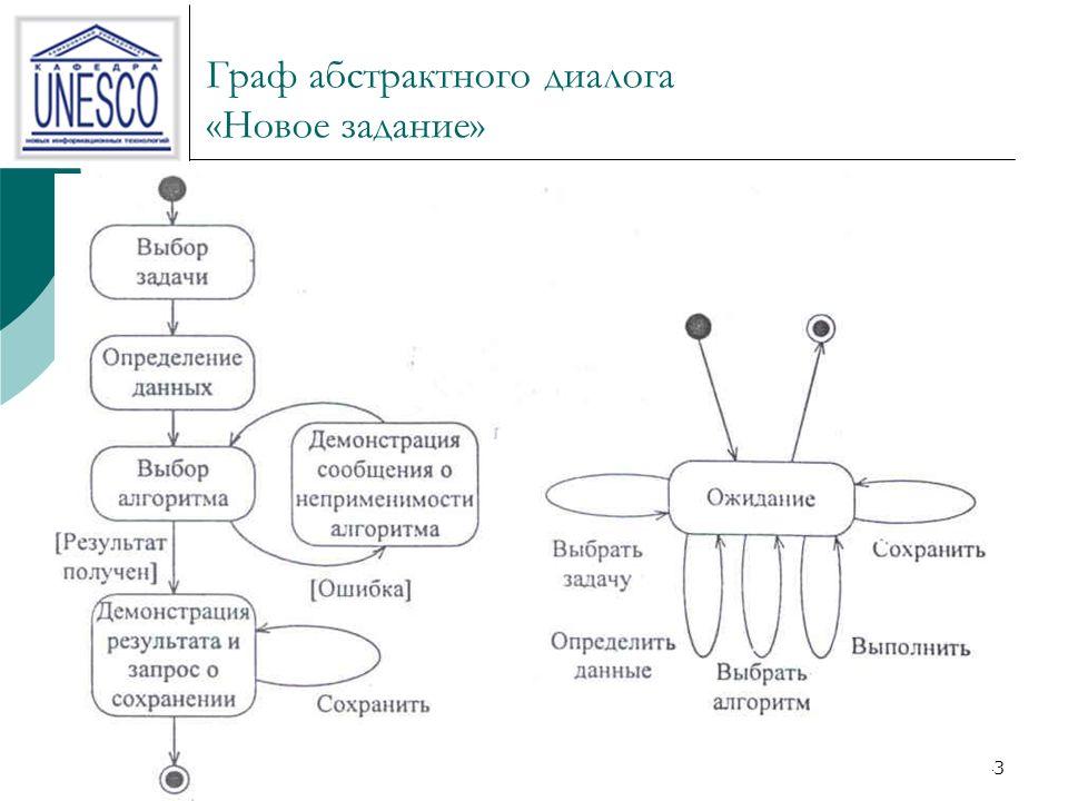 43 Граф абстрактного диалога «Новое задание»