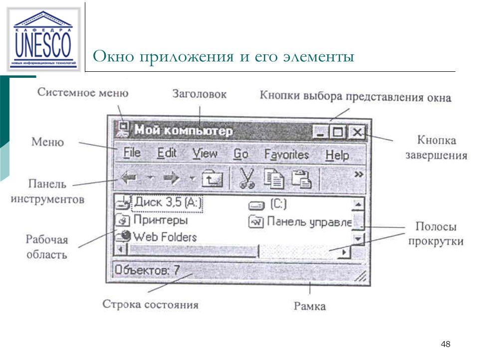 48 Окно приложения и его элементы