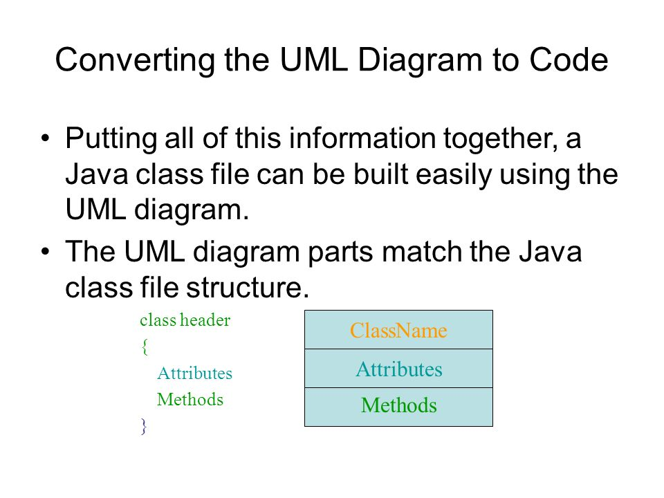Converting class diagrams to code linkedin oukasfo 50 core java interview questions and answers with code ccuart Images