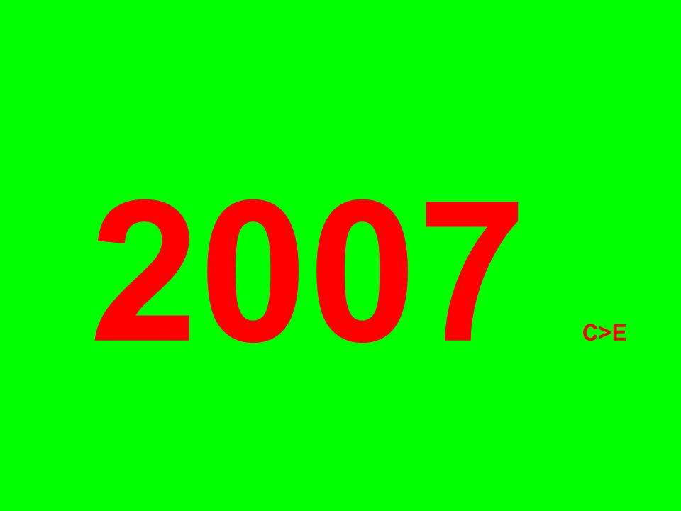 2007 C>E