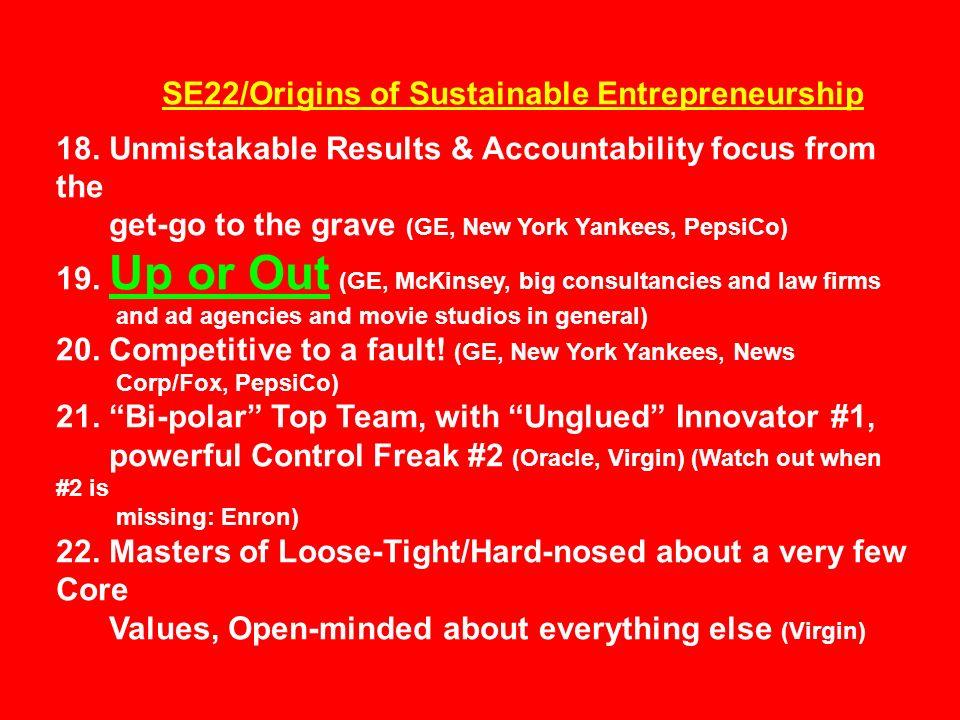 SE22/Origins of Sustainable Entrepreneurship 18.