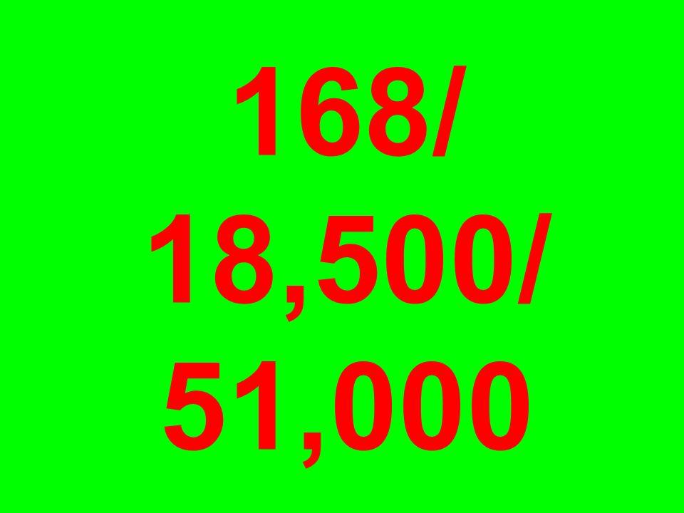 168/ 18,500/ 51,000