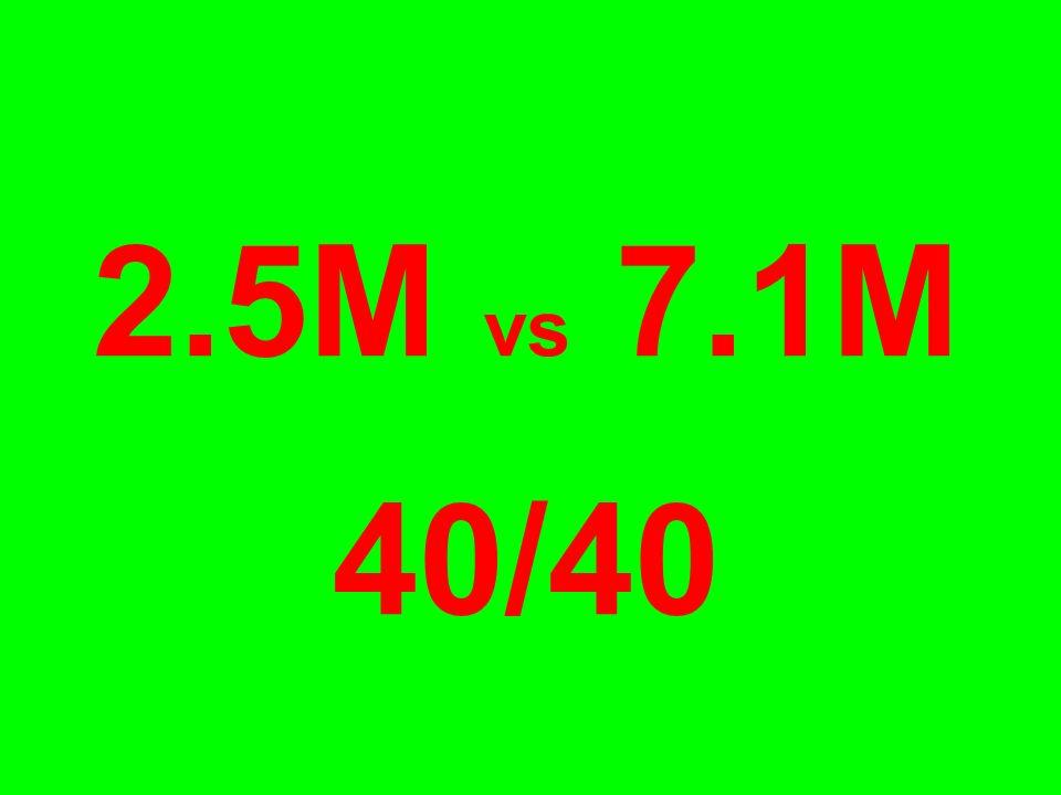 2.5M vs 7.1M 40/40
