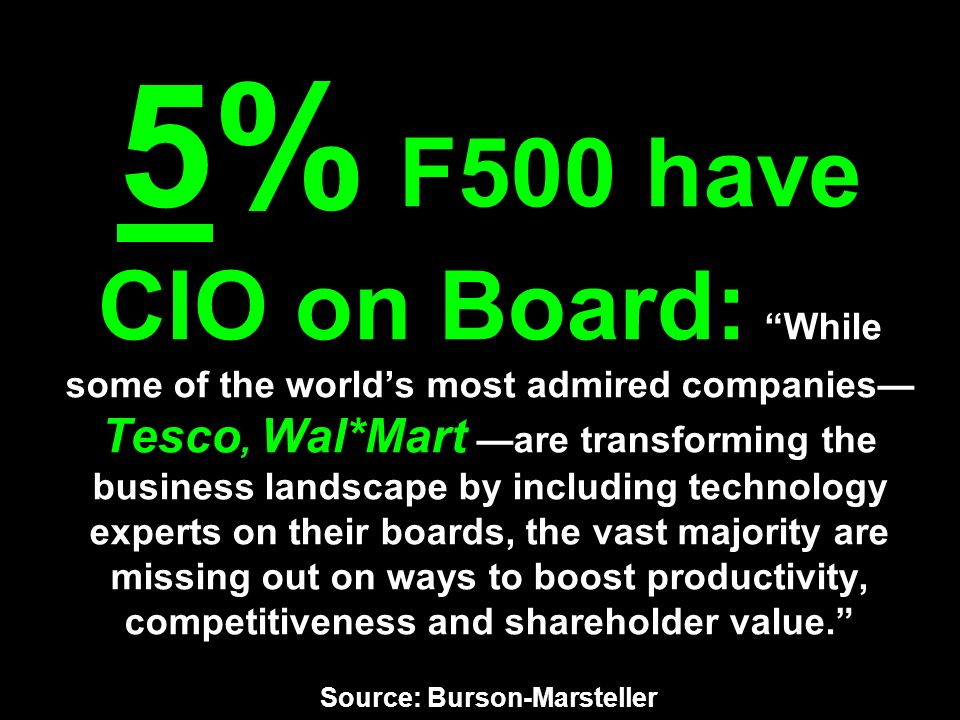 5% F500 have CIO on Board: While some of the world's most admired companies— Tesco, Wal*Mart —are transforming the business landscape by including technology experts on their boards, the vast majority are missing out on ways to boost productivity, competitiveness and shareholder value. Source: Burson-Marsteller