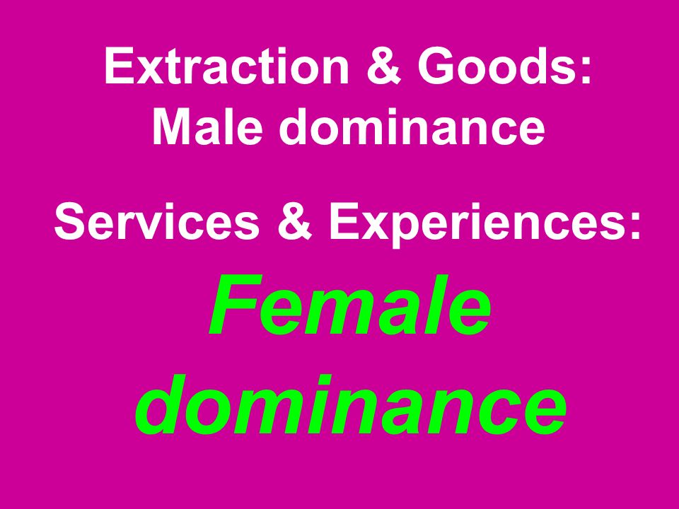 Extraction & Goods: Male dominance Services & Experiences: Female dominance
