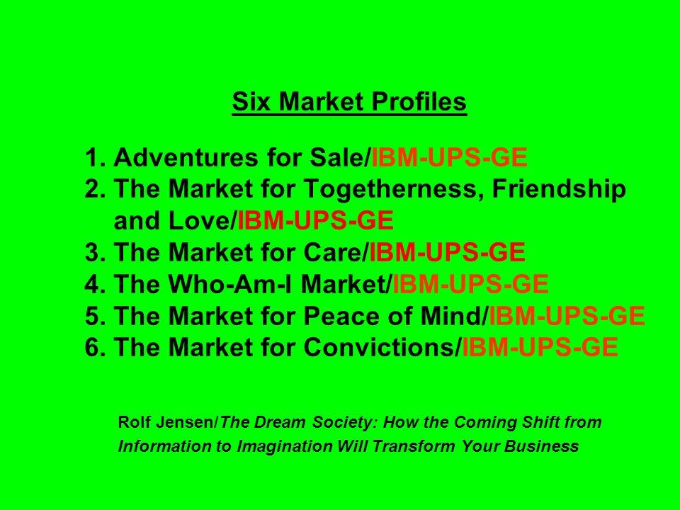 Six Market Profiles 1. Adventures for Sale/IBM-UPS-GE 2.