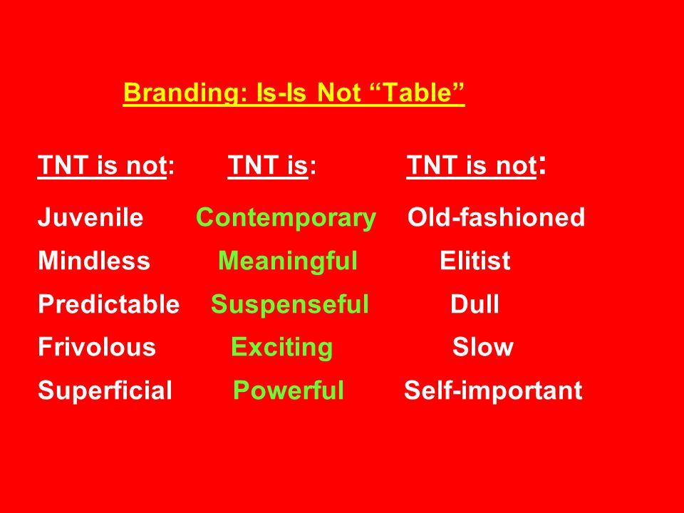 Branding: Is-Is Not Table TNT is not: TNT is: TNT is not : Juvenile Contemporary Old-fashioned Mindless Meaningful Elitist Predictable Suspenseful Dull Frivolous Exciting Slow Superficial Powerful Self-important