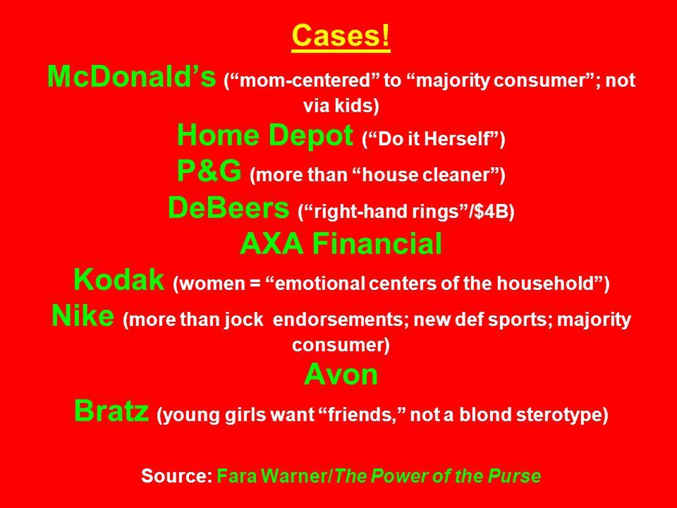 Cases.