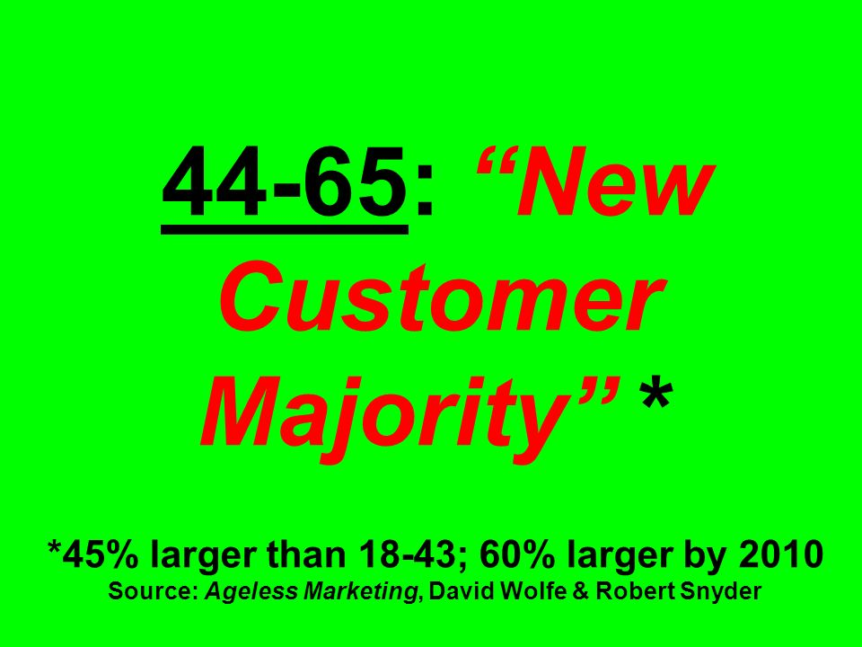 44-65: New Customer Majority * *45% larger than 18-43; 60% larger by 2010 Source: Ageless Marketing, David Wolfe & Robert Snyder