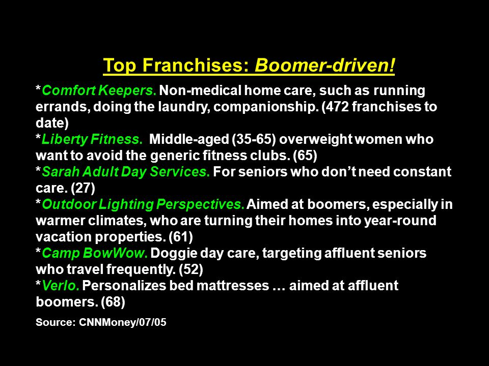 Top Franchises: Boomer-driven. *Comfort Keepers.
