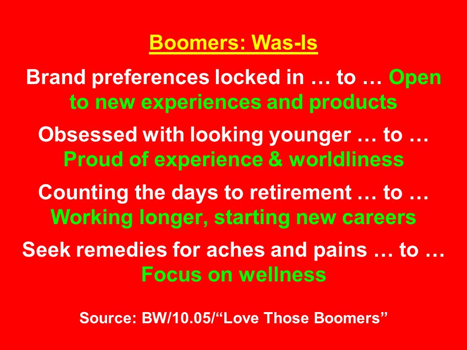 Boomers: Was-Is Brand preferences locked in … to … Open to new experiences and products Obsessed with looking younger … to … Proud of experience & worldliness Counting the days to retirement … to … Working longer, starting new careers Seek remedies for aches and pains … to … Focus on wellness Source: BW/10.05/ Love Those Boomers