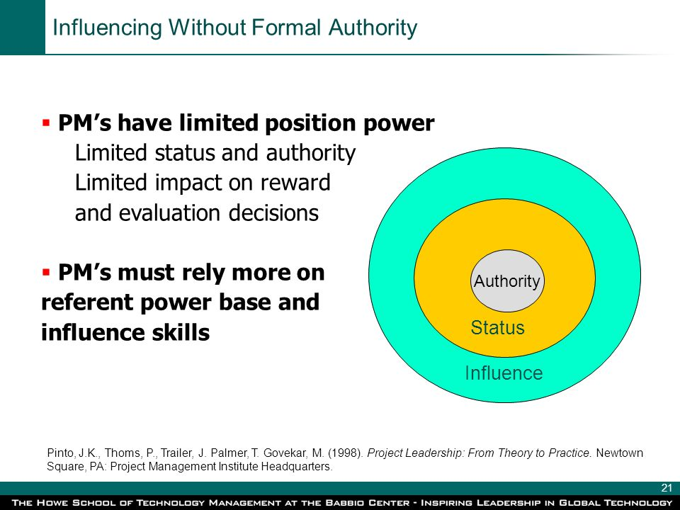 six form of position power and three forms of personal power Band handbook p hilosophy and minimum of three pages as well as my lbj middle school power standards are listed here on the website (see standards.