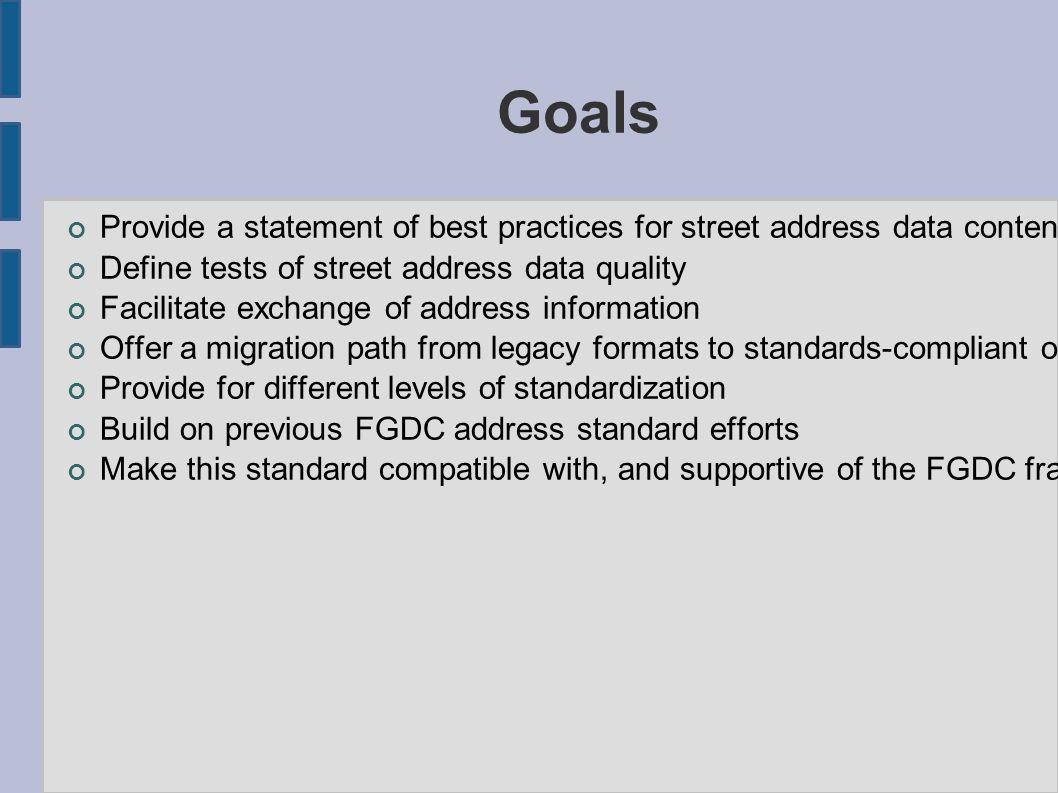 Overview of Draft U.S. Address Data Standard Martha McCart Wells ...
